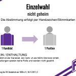 FA-PP-Wahlverfahren_2