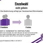 FA-PP-Wahlverfahren_4