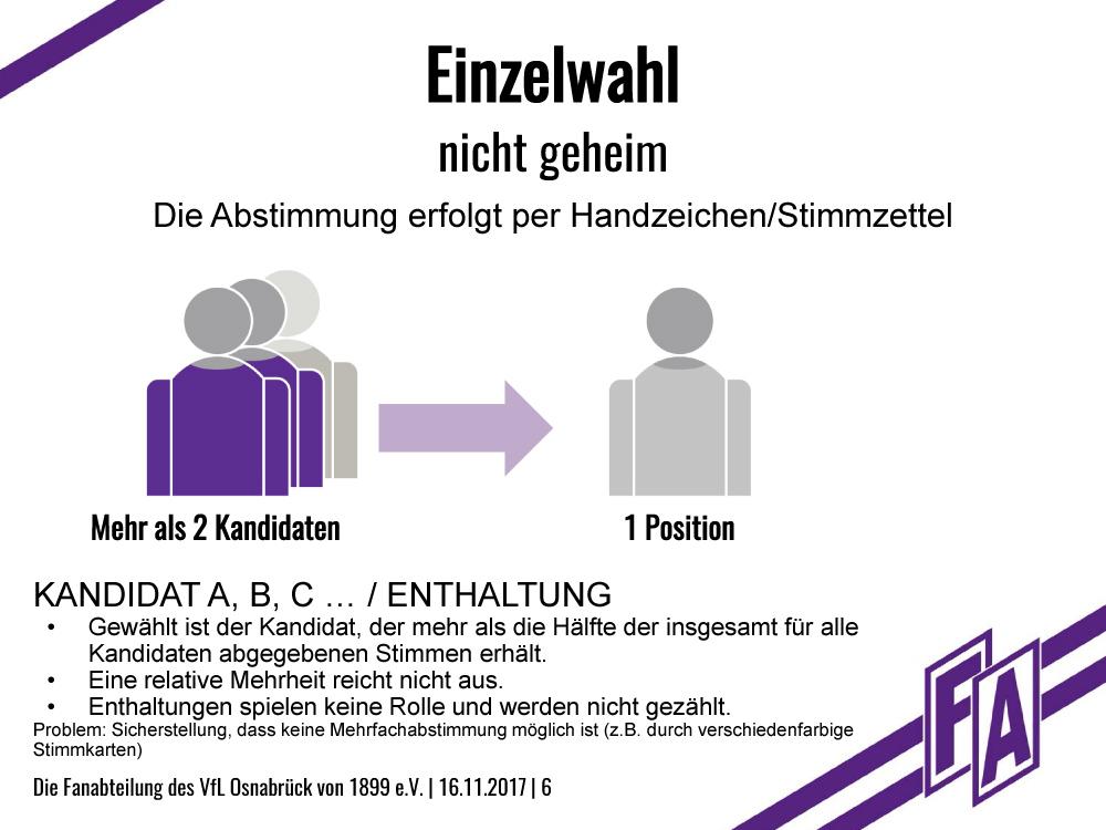 FA-PP-Wahlverfahren_6